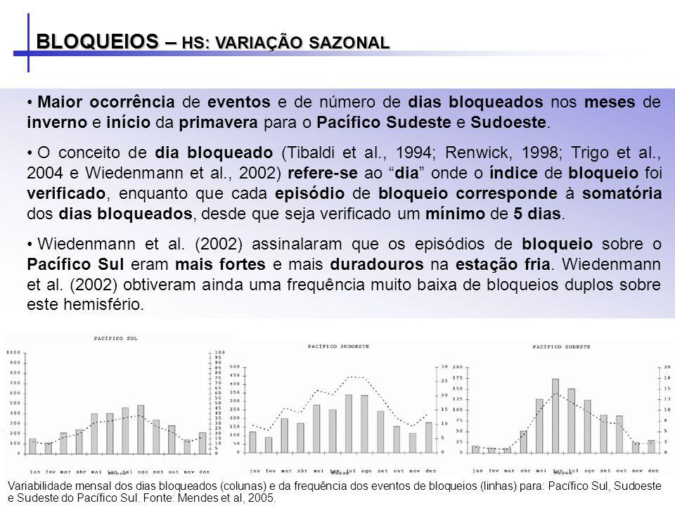 BLOQUEIOS – HS: VARIAÇÃO SAZONAL Variabilidade mensal dos dias bloqueados (colunas) e da frequência dos eventos de bloqueios (linhas) para: Pacífico S