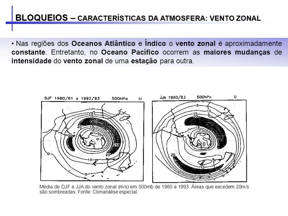 BLOQUEIOS – CARACTERÍSTICAS DA ATMOSFERA: VENTO ZONAL Nas regiões dos Oceanos Atlântico e Índico o vento zonal é aproximadamente constante. Entretanto