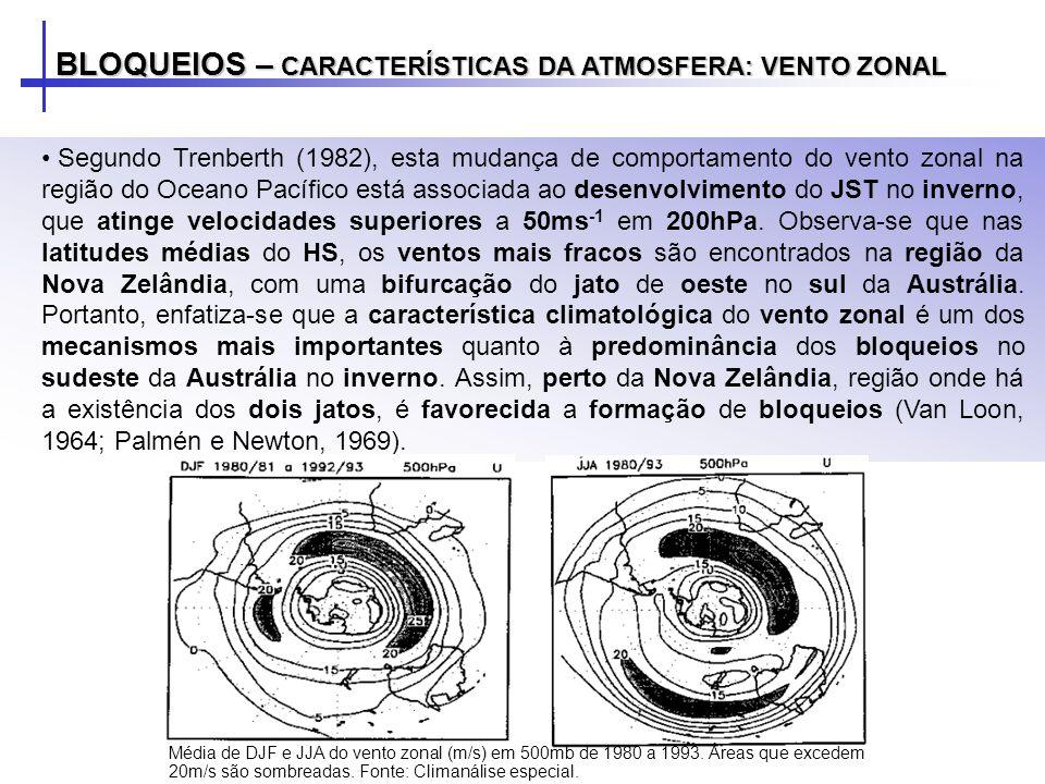 BLOQUEIOS – CARACTERÍSTICAS DA ATMOSFERA: VENTO ZONAL Segundo Trenberth (1982), esta mudança de comportamento do vento zonal na região do Oceano Pacíf