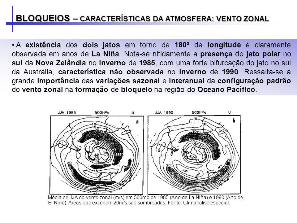 BLOQUEIOS – CARACTERÍSTICAS DA ATMOSFERA: VENTO ZONAL A existência dos dois jatos em torno de 180º de longitude é claramente observada em anos de La N