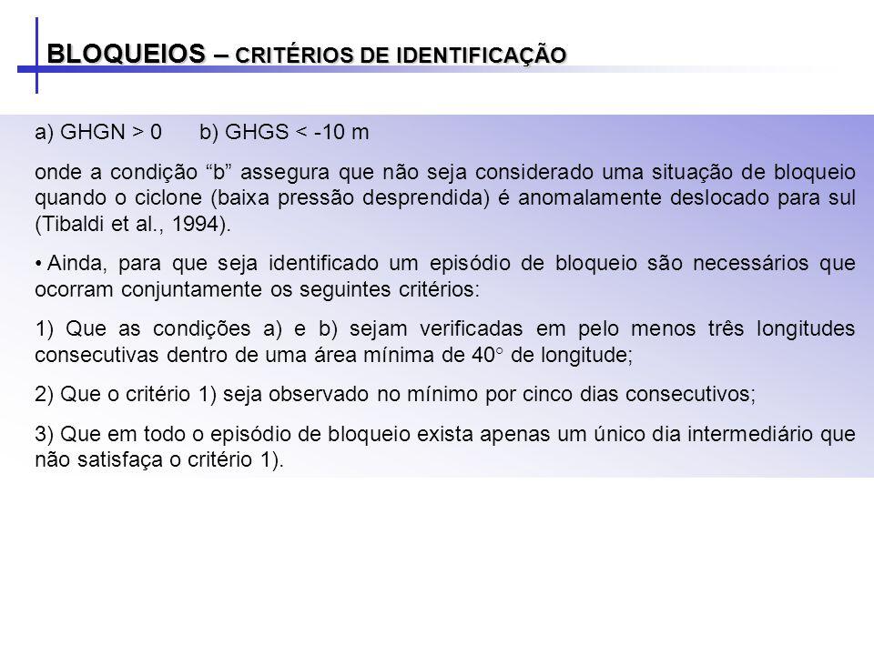 BLOQUEIOS – CRITÉRIOS DE IDENTIFICAÇÃO a) GHGN > 0 b) GHGS < -10 m onde a condição b assegura que não seja considerado uma situação de bloqueio quando