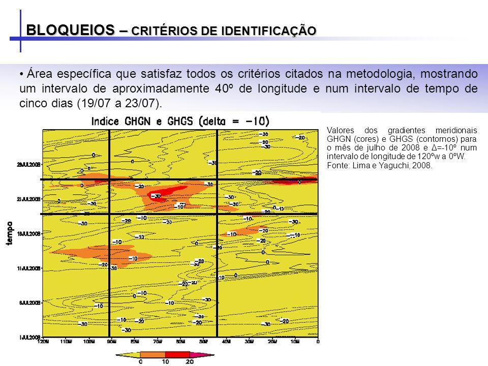 BLOQUEIOS – CARACTERÍSTICAS DA ATMOSFERA: VENTO ZONAL Segundo Trenberth (1982), esta mudança de comportamento do vento zonal na região do Oceano Pacífico está associada ao desenvolvimento do JST no inverno, que atinge velocidades superiores a 50ms -1 em 200hPa.