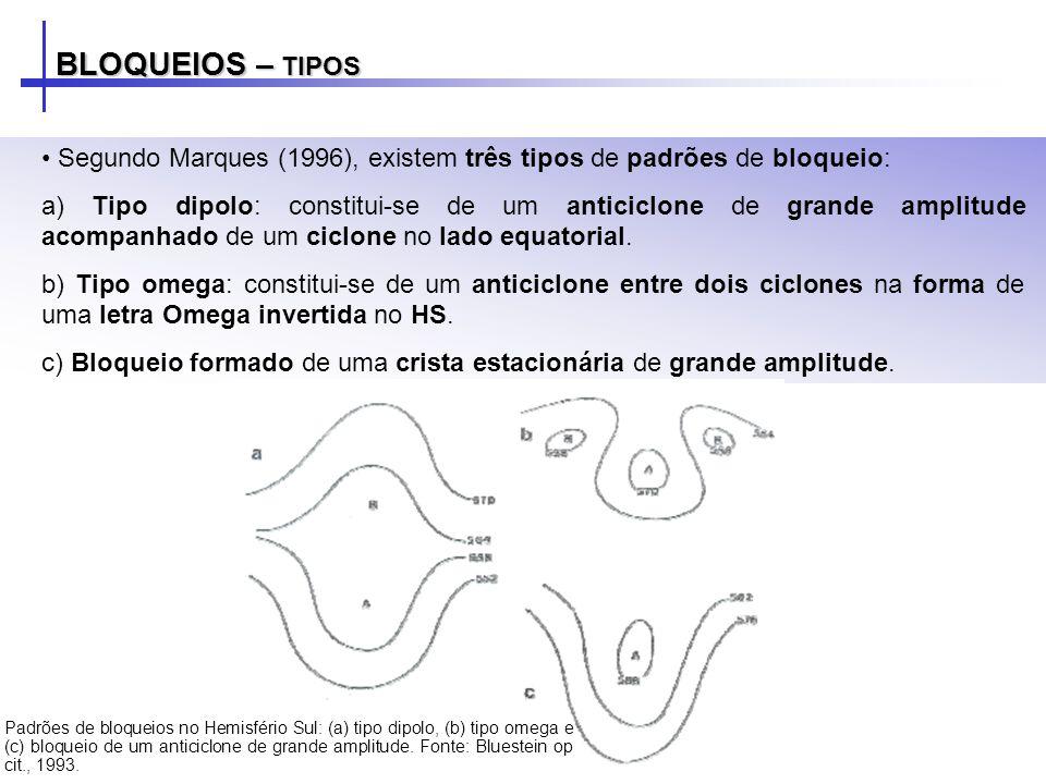 BLOQUEIOS – TIPOS Segundo Marques (1996), existem três tipos de padrões de bloqueio: a) Tipo dipolo: constitui-se de um anticiclone de grande amplitud
