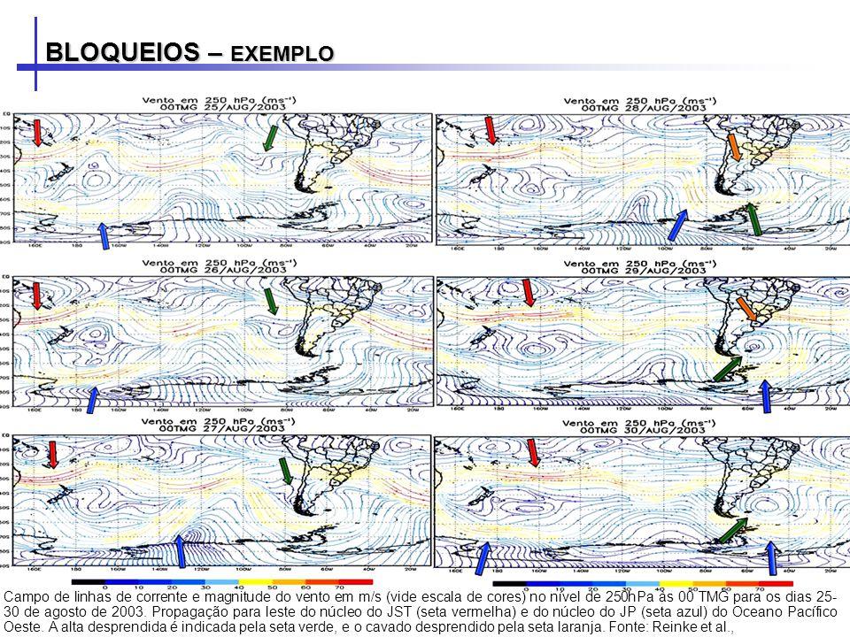 BLOQUEIOS – EXEMPLO Campo de linhas de corrente e magnitude do vento em m/s (vide escala de cores) no nível de 250hPa às 00 TMG para os dias 25- 30 de