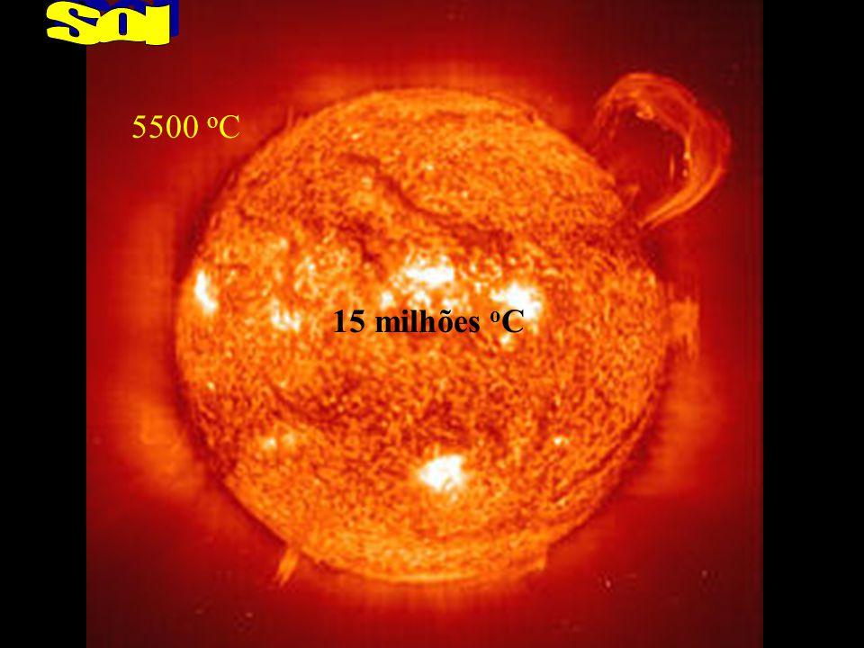 5500 o C 15 milhões o C