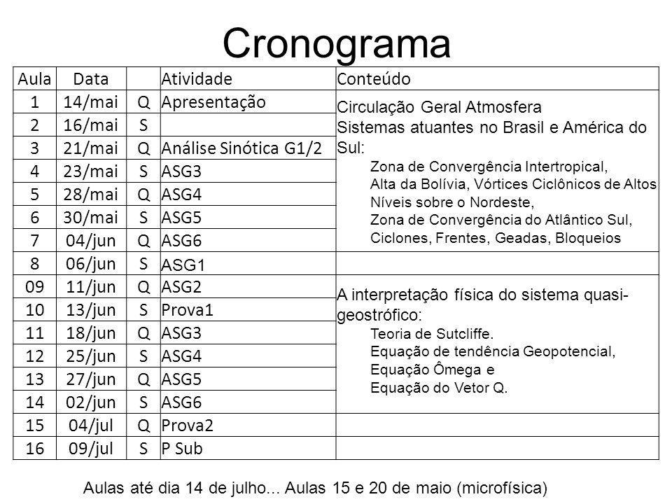 Cronograma AulaData AtividadeConteúdo 114/maiQApresentação Circulação Geral Atmosfera Sistemas atuantes no Brasil e América do Sul: Zona de Convergênc