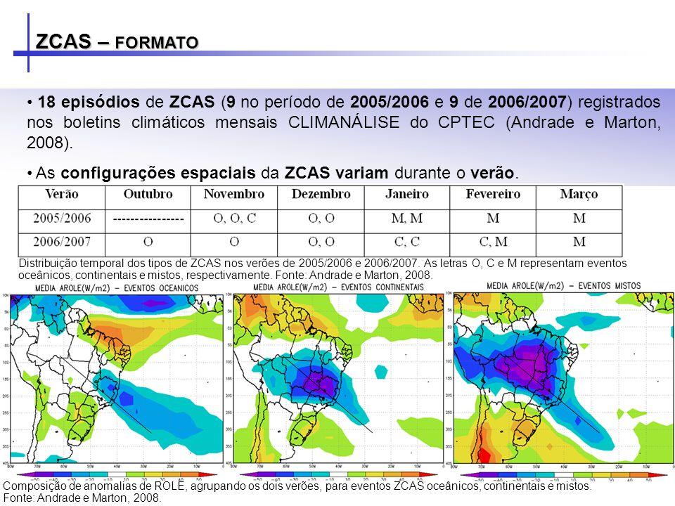 18 episódios de ZCAS (9 no período de 2005/2006 e 9 de 2006/2007) registrados nos boletins climáticos mensais CLIMANÁLISE do CPTEC (Andrade e Marton,