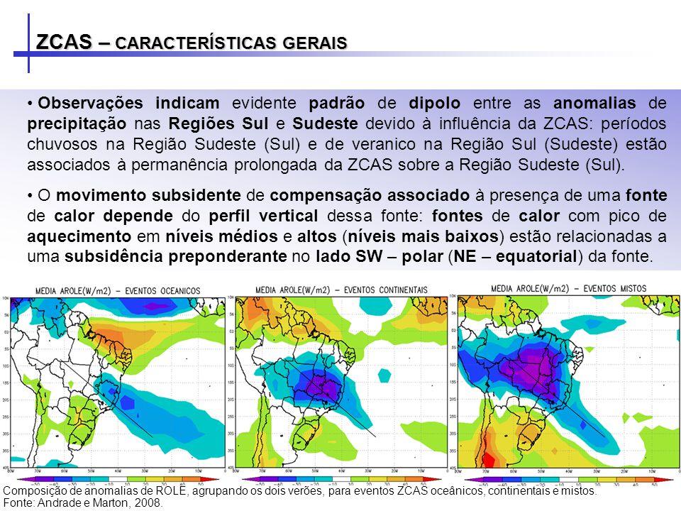 ZCAS – CARACTERÍSTICAS GERAIS Observações indicam evidente padrão de dipolo entre as anomalias de precipitação nas Regiões Sul e Sudeste devido à infl