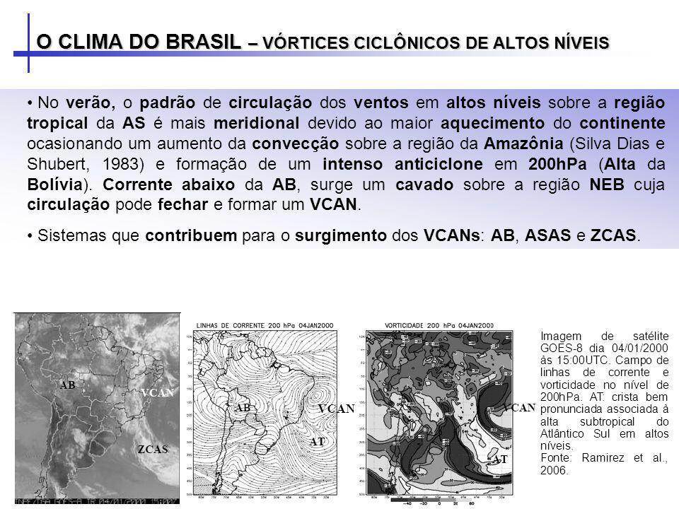 O CLIMA DO BRASIL – VÓRTICES CICLÔNICOS DE ALTOS NÍVEIS No verão, o padrão de circulação dos ventos em altos níveis sobre a região tropical da AS é ma