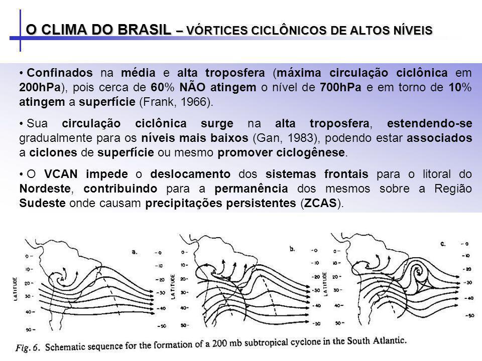 O CLIMA DO BRASIL – VÓRTICES CICLÔNICOS DE ALTOS NÍVEIS Confinados na média e alta troposfera (máxima circulação ciclônica em 200hPa), pois cerca de 6
