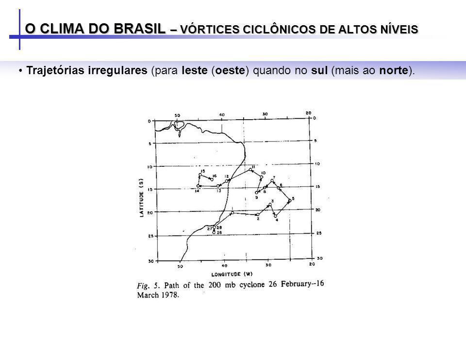 O CLIMA DO BRASIL – VÓRTICES CICLÔNICOS DE ALTOS NÍVEIS Trajetórias irregulares (para leste (oeste) quando no sul (mais ao norte).