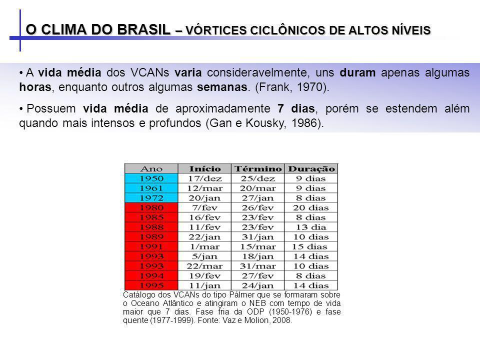 O CLIMA DO BRASIL – VÓRTICES CICLÔNICOS DE ALTOS NÍVEIS A vida média dos VCANs varia consideravelmente, uns duram apenas algumas horas, enquanto outro