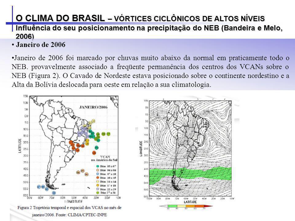 O CLIMA DO BRASIL – VÓRTICES CICLÔNICOS DE ALTOS NÍVEIS Influência do seu posicionamento na precipitação do NEB (Bandeira e Melo, 2006) Janeiro de 200
