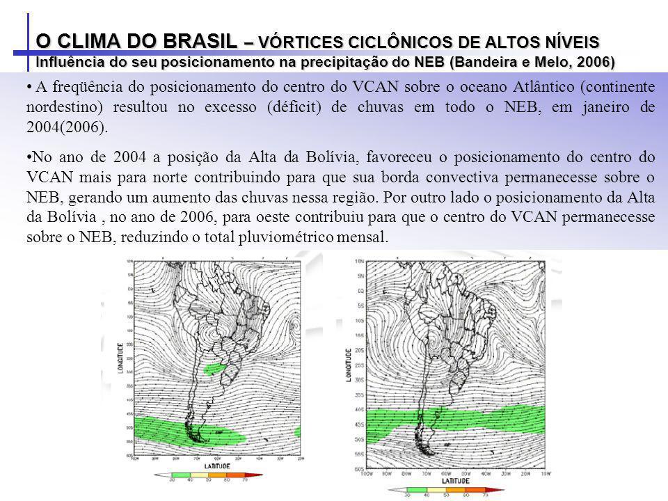 O CLIMA DO BRASIL – VÓRTICES CICLÔNICOS DE ALTOS NÍVEIS Influência do seu posicionamento na precipitação do NEB (Bandeira e Melo, 2006) A freqüência d