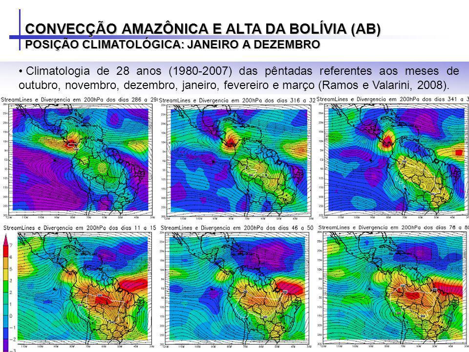 Climatologia de 28 anos (1980-2007) das pêntadas referentes aos meses de outubro, novembro, dezembro, janeiro, fevereiro e março (Ramos e Valarini, 20