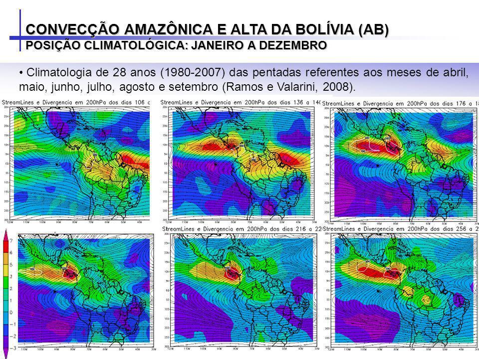 Climatologia de 28 anos (1980-2007) das pentadas referentes aos meses de abril, maio, junho, julho, agosto e setembro (Ramos e Valarini, 2008). CONVEC