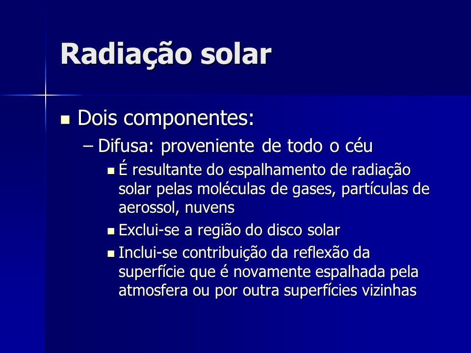 Radiação solar Dois componentes: Dois componentes: –Difusa: proveniente de todo o céu É resultante do espalhamento de radiação solar pelas moléculas d