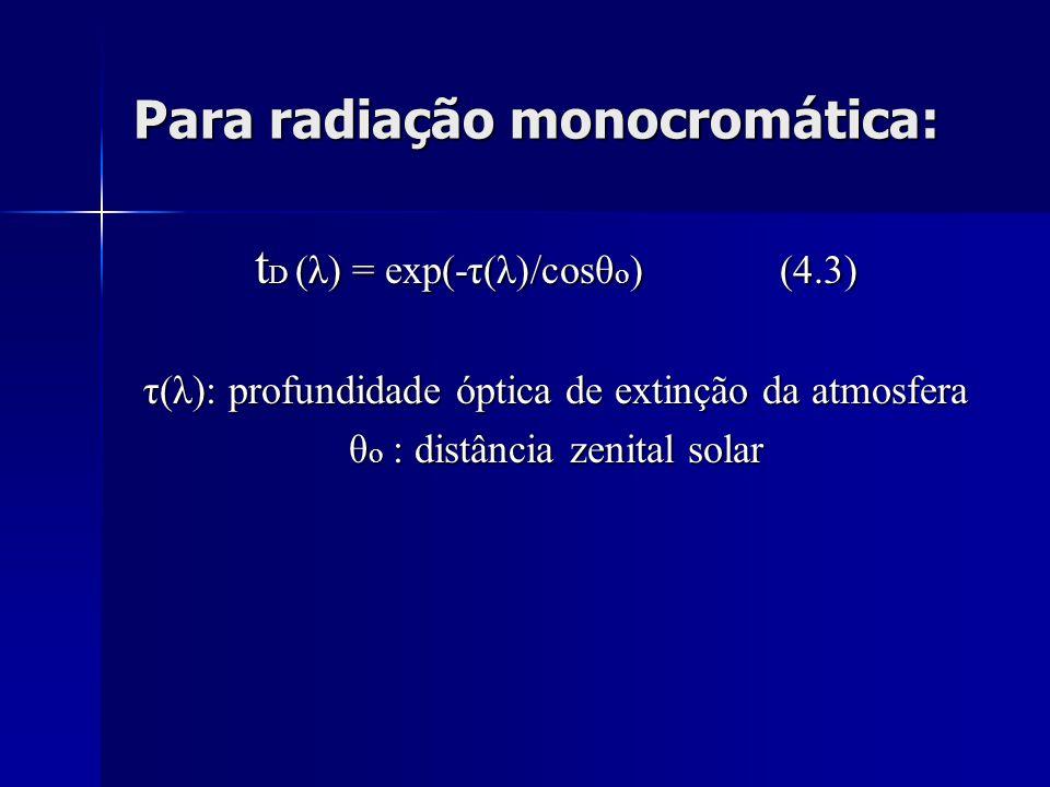 Para radiação monocromática: t D (λ) = exp(-τ(λ)/cosθ o )(4.3) τ(λ): profundidade óptica de extinção da atmosfera θ o : distância zenital solar