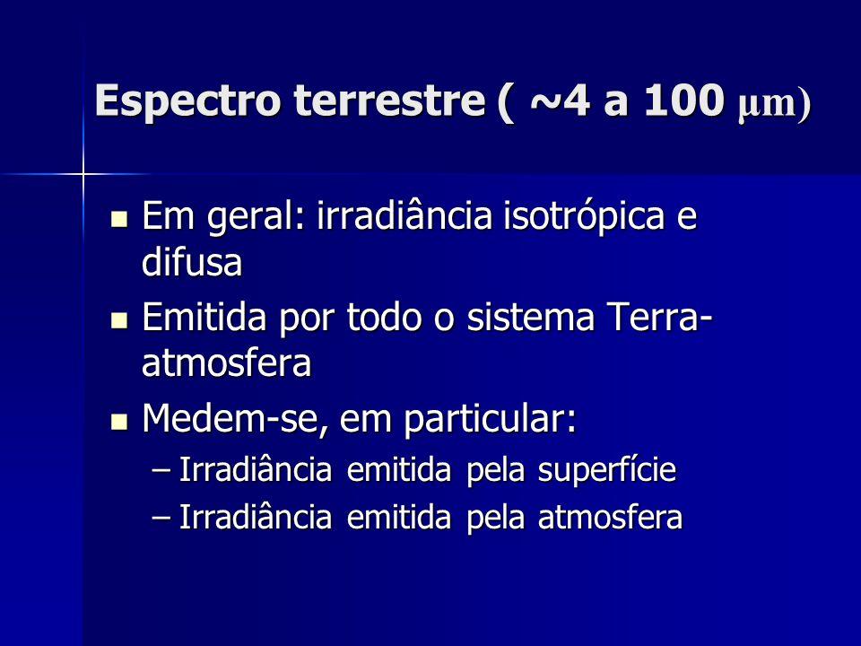 Espectro terrestre ( ~4 a 100 μm) Em geral: irradiância isotrópica e difusa Em geral: irradiância isotrópica e difusa Emitida por todo o sistema Terra