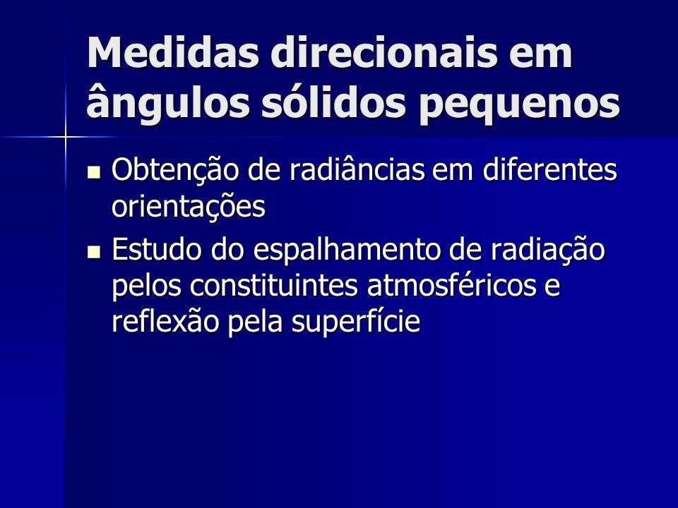 Medidas direcionais em ângulos sólidos pequenos Obtenção de radiâncias em diferentes orientações Obtenção de radiâncias em diferentes orientações Estu
