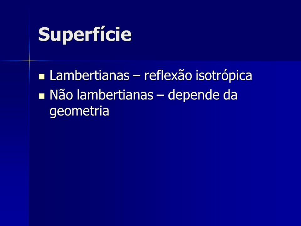 Superfície Lambertianas – reflexão isotrópica Lambertianas – reflexão isotrópica Não lambertianas – depende da geometria Não lambertianas – depende da