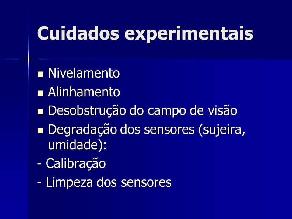 Cuidados experimentais Nivelamento Nivelamento Alinhamento Alinhamento Desobstrução do campo de visão Desobstrução do campo de visão Degradação dos se