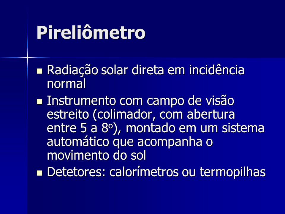 Pireliômetro Radiação solar direta em incidência normal Radiação solar direta em incidência normal Instrumento com campo de visão estreito (colimador,
