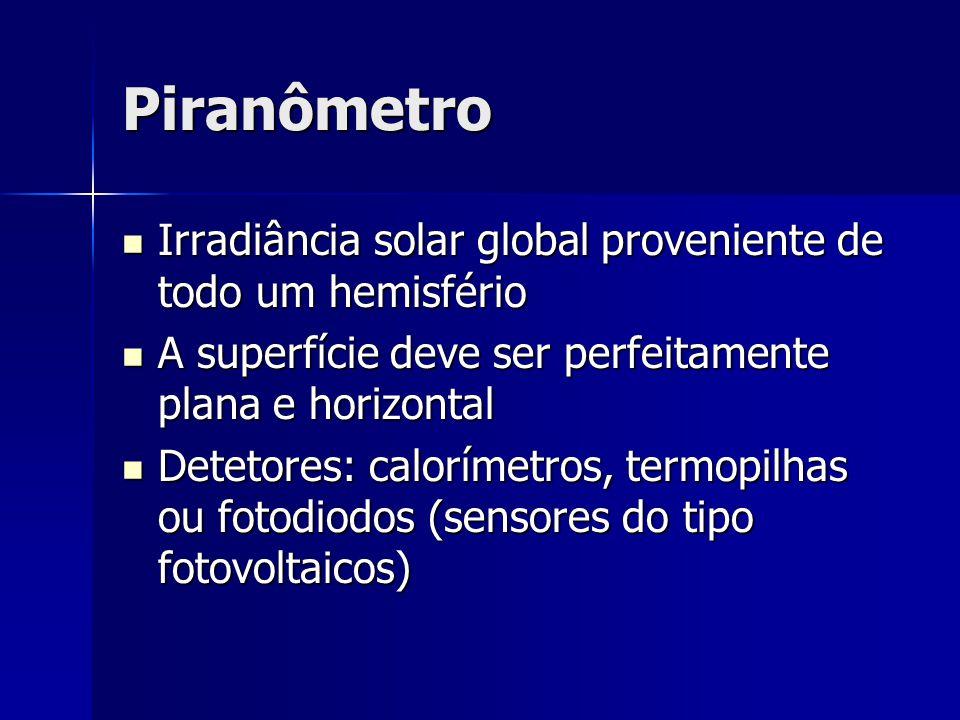 Piranômetro Irradiância solar global proveniente de todo um hemisfério Irradiância solar global proveniente de todo um hemisfério A superfície deve se