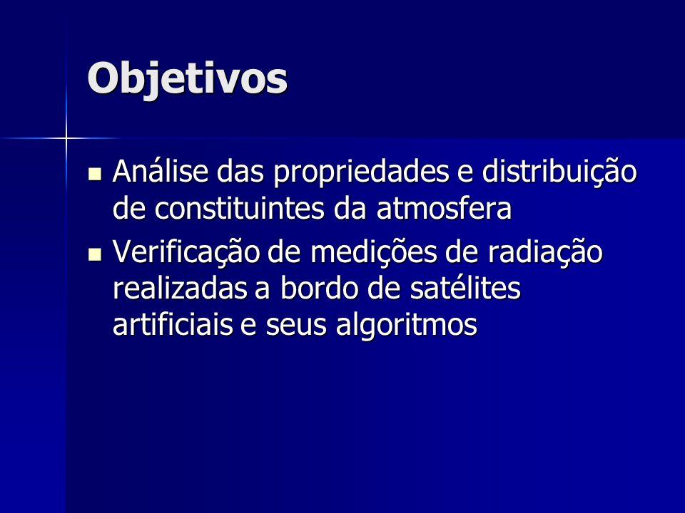 Objetivos Análise das propriedades e distribuição de constituintes da atmosfera Análise das propriedades e distribuição de constituintes da atmosfera