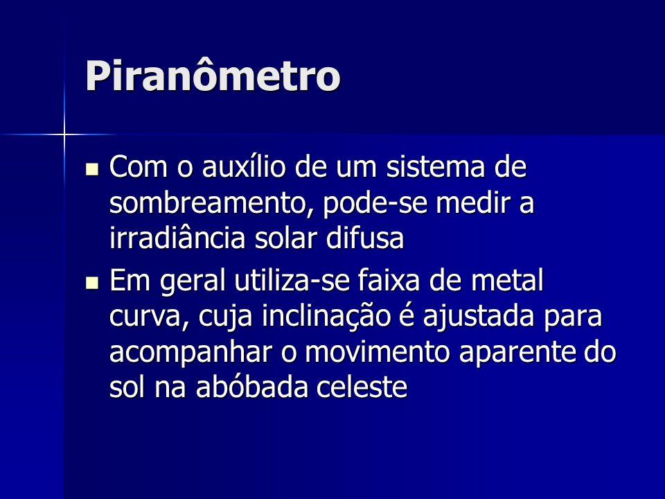 Piranômetro Com o auxílio de um sistema de sombreamento, pode-se medir a irradiância solar difusa Com o auxílio de um sistema de sombreamento, pode-se