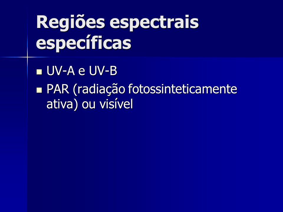Regiões espectrais específicas UV-A e UV-B UV-A e UV-B PAR (radiação fotossinteticamente ativa) ou visível PAR (radiação fotossinteticamente ativa) ou