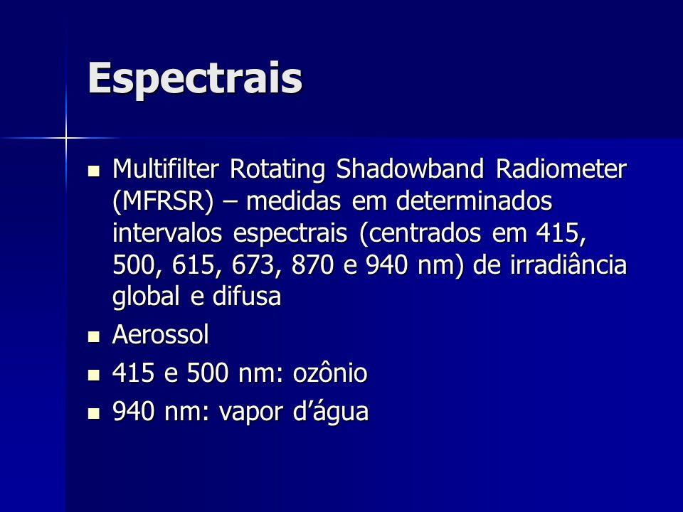 Espectrais Multifilter Rotating Shadowband Radiometer (MFRSR) – medidas em determinados intervalos espectrais (centrados em 415, 500, 615, 673, 870 e