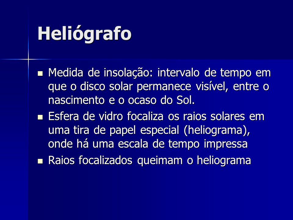 Heliógrafo Medida de insolação: intervalo de tempo em que o disco solar permanece visível, entre o nascimento e o ocaso do Sol. Medida de insolação: i
