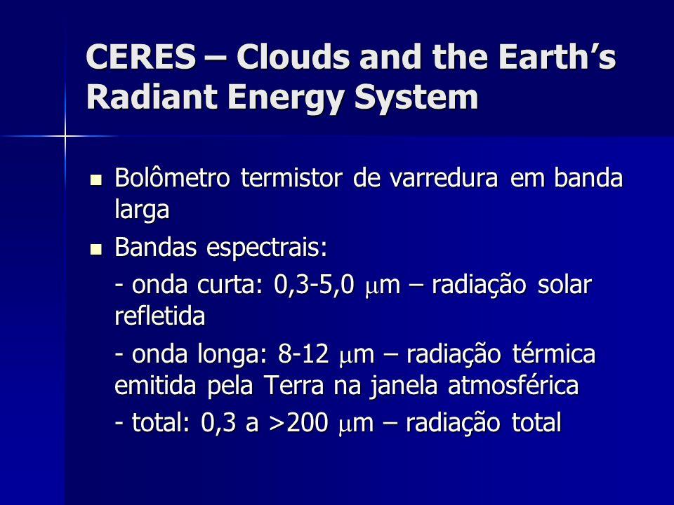 CERES – Clouds and the Earths Radiant Energy System Bolômetro termistor de varredura em banda larga Bolômetro termistor de varredura em banda larga Ba