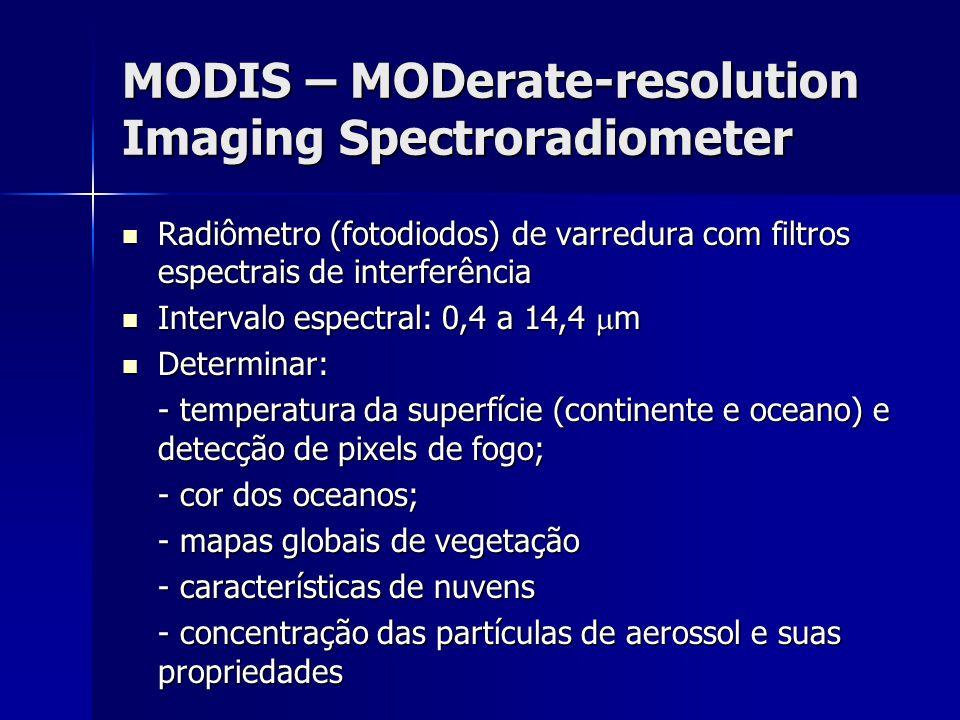 MODIS – MODerate-resolution Imaging Spectroradiometer Radiômetro (fotodiodos) de varredura com filtros espectrais de interferência Radiômetro (fotodio