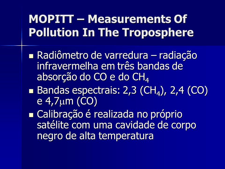 MOPITT – Measurements Of Pollution In The Troposphere Radiômetro de varredura – radiação infravermelha em três bandas de absorção do CO e do CH 4 Radi