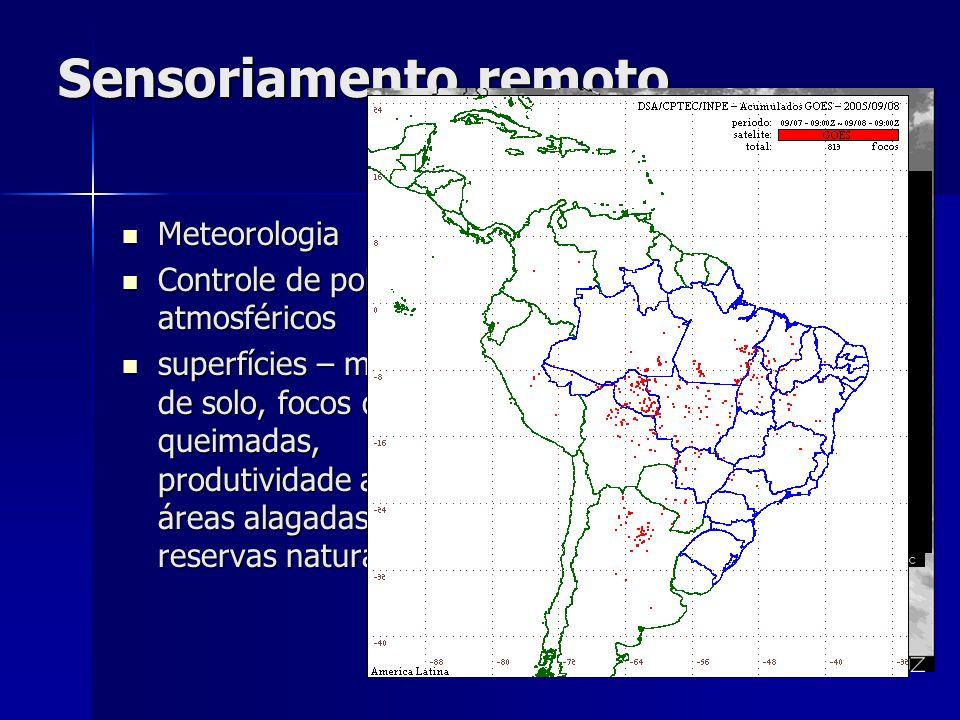 Meteorologia Meteorologia Controle de poluentes atmosféricos Controle de poluentes atmosféricos superfícies – mudança de solo, focos de queimadas, pro