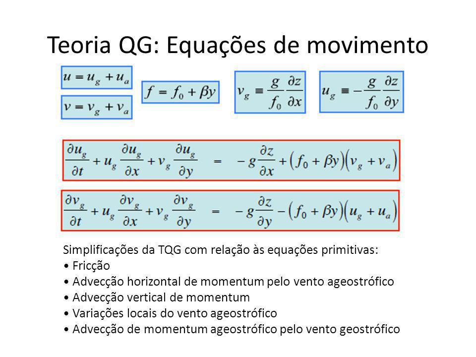 Teoria QG: Equações de movimento Simplificações da TQG com relação às equações primitivas: Fricção Advecção horizontal de momentum pelo vento ageostrófico Advecção vertical de momentum Variações locais do vento ageostrófico Advecção de momentum ageostrófico pelo vento geostrófico