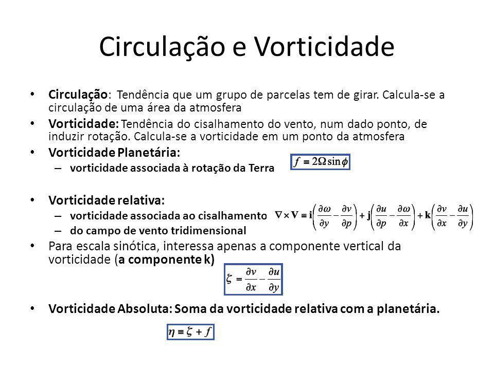 Circulação e Vorticidade Circulação : Tendência que um grupo de parcelas tem de girar.