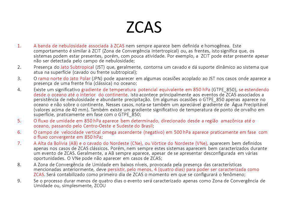 Atividade Utilize as análises do ERA-INTERIM zcas.nc (http://www.dca.iag.usp.br/www/material/ritaynoue/aca- 0523/2014_1oS_SIN2/zcas.nc) e zcou.nc (http://www.dca.iag.usp.br/www/material/ritaynoue/aca- 0523/2014_1oS_SIN2/zcou.nc)http://www.dca.iag.usp.br/www/material/ritaynoue/aca- 0523/2014_1oS_SIN2/zcas.nchttp://www.dca.iag.usp.br/www/material/ritaynoue/aca- 0523/2014_1oS_SIN2/zcou.nc Reproduza as análises das figuras 1 e 2 de Sacramento Neto et al., 2010 (http://www.dca.iag.usp.br/www/material/ritaynoue/aca- 0523/2014_1oS_SIN2/ZCASeZCOU_SacramentoNeto.pdf)http://www.dca.iag.usp.br/www/material/ritaynoue/aca- 0523/2014_1oS_SIN2/ZCASeZCOU_SacramentoNeto.pdf – Em 850 hPa, plote vento e convergência de umidade Identifique as características de cada sistema