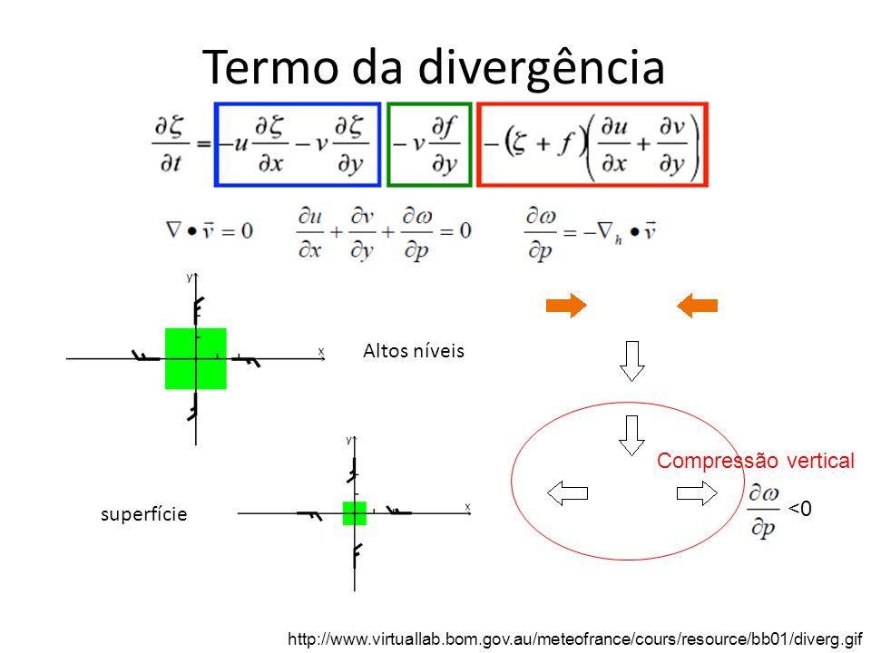 Termo da divergência http://www.virtuallab.bom.gov.au/meteofrance/cours/resource/bb01/diverg.gif Compressão vertical <0 Altos níveis superfície