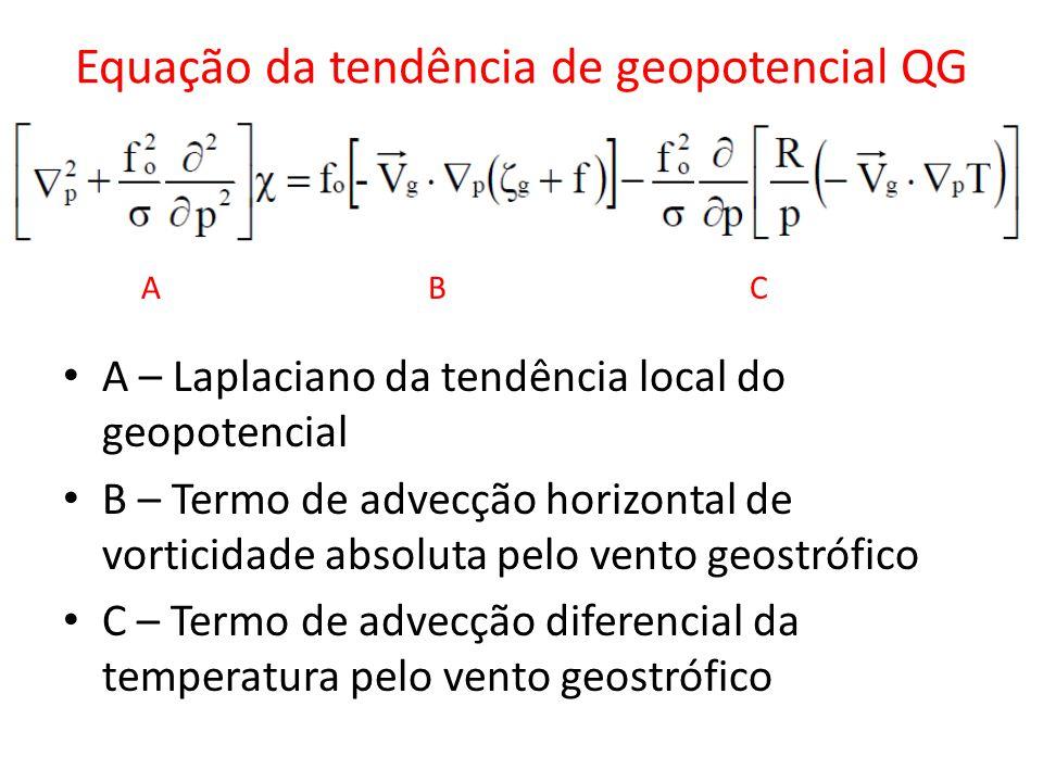 Equação da tendência de geopotencial QG A – Laplaciano da tendência local do geopotencial B – Termo de advecção horizontal de vorticidade absoluta pel