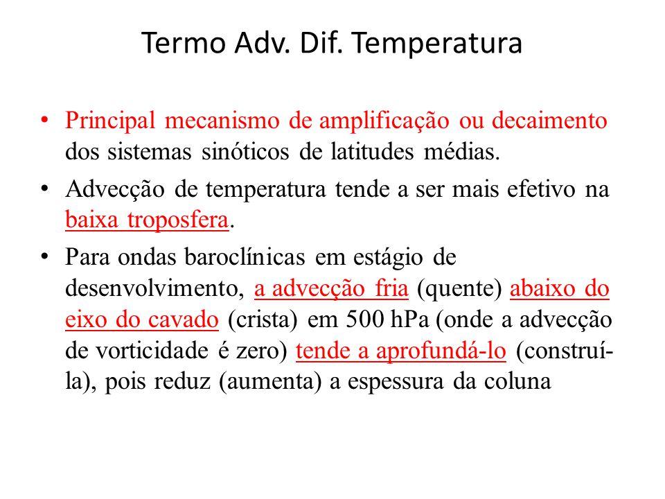 Termo Adv. Dif. Temperatura Principal mecanismo de amplificação ou decaimento dos sistemas sinóticos de latitudes médias. Advecção de temperatura tend
