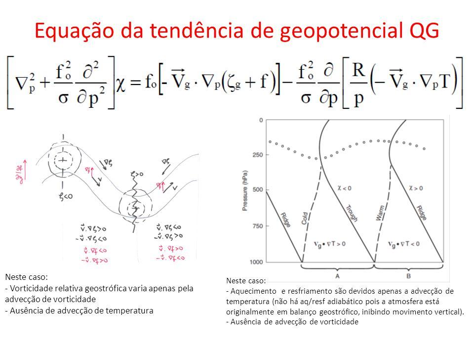 Equação da tendência de geopotencial QG Neste caso: - Vorticidade relativa geostrófica varia apenas pela advecção de vorticidade - Ausência de advecçã