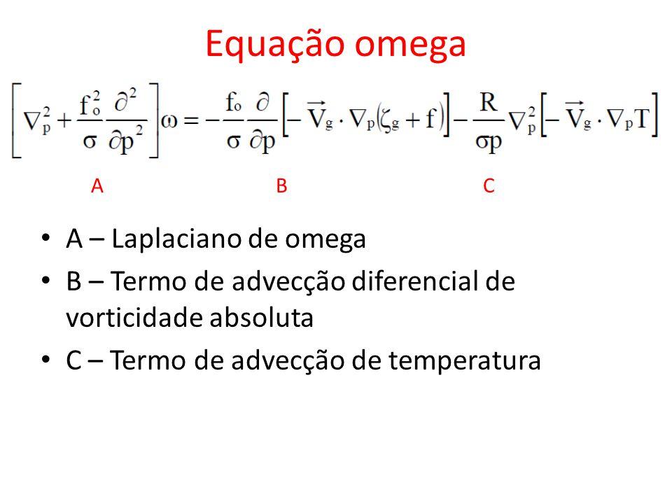 A – Laplaciano de omega B – Termo de advecção diferencial de vorticidade absoluta C – Termo de advecção de temperatura ABC