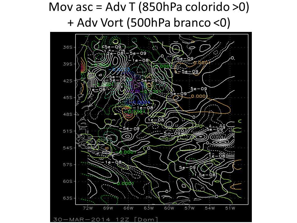 Mov asc = Adv T (850hPa colorido >0) + Adv Vort (500hPa branco <0)