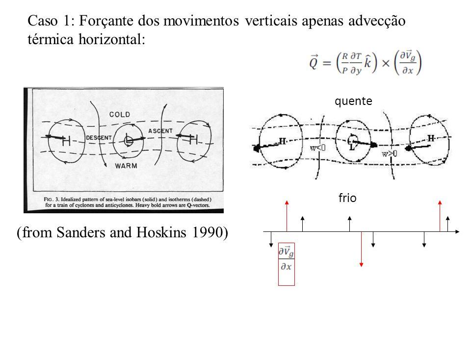 (from Sanders and Hoskins 1990) Caso 1: Forçante dos movimentos verticais apenas advecção térmica horizontal: quente frio