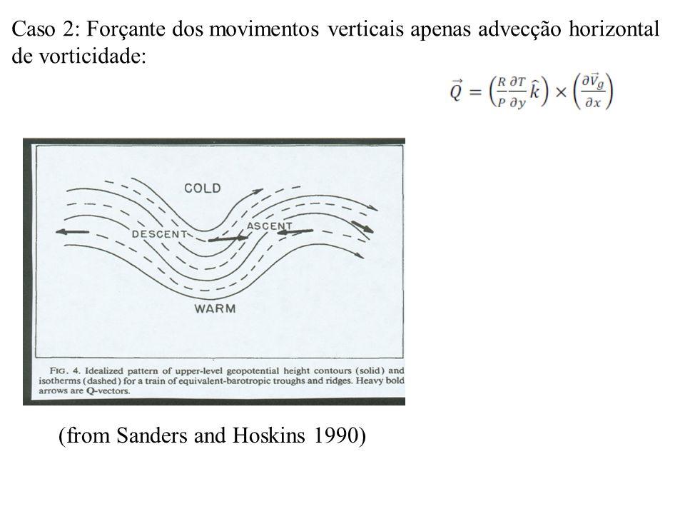 (from Sanders and Hoskins 1990) Caso 2: Forçante dos movimentos verticais apenas advecção horizontal de vorticidade: