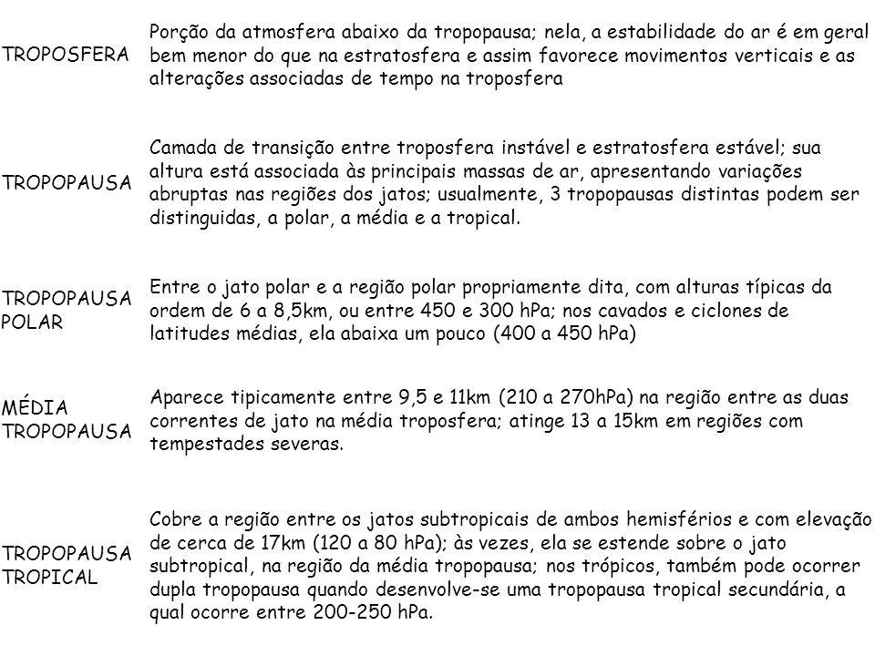 TROPOSFERA Porção da atmosfera abaixo da tropopausa; nela, a estabilidade do ar é em geral bem menor do que na estratosfera e assim favorece movimentos verticais e as alterações associadas de tempo na troposfera TROPOPAUSA Camada de transição entre troposfera instável e estratosfera estável; sua altura está associada às principais massas de ar, apresentando variações abruptas nas regiões dos jatos; usualmente, 3 tropopausas distintas podem ser distinguidas, a polar, a média e a tropical.