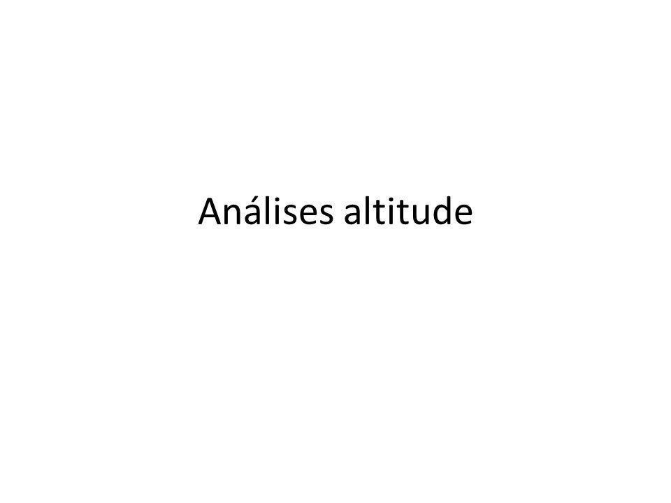 Análises altitude